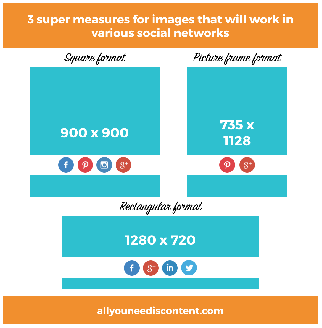 social networks measures for images